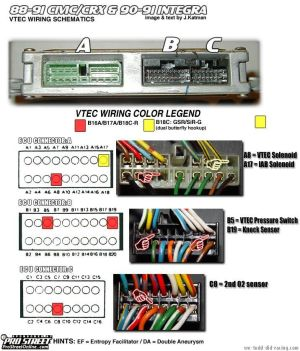 9295 OBD1 CivicIntegra vtec ECU pinout diagram | I'll do it myself | Pinterest