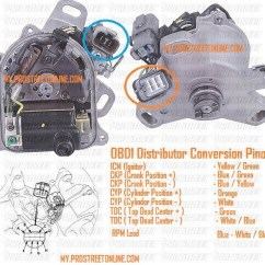 Honda Civic Obd2 Wiring Diagram 2000 Grand Marquis Belt How To Convert Obd1 My Pro Street Distributor