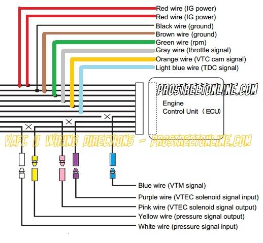 Diagram Apexi Neo Wiring Diagram
