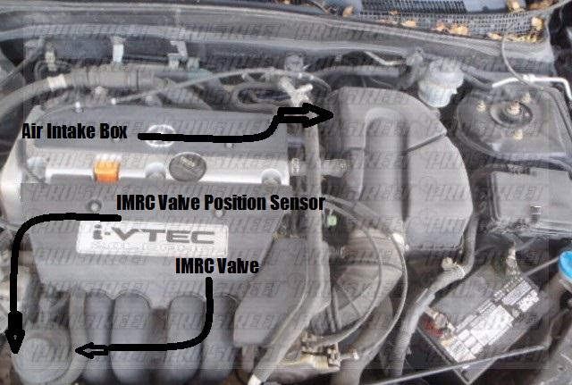 2003 honda crv starter wiring diagram fender blacktop jaguar hh dtc p0661 how to service your imrc my pro street