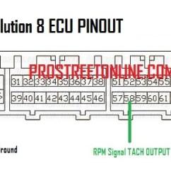 Apexi Rsm Wiring Diagram Triple Light Switch Bjg Preistastisch De How To Install A In Evolution My Pro Street Rh Prostreetonline Com