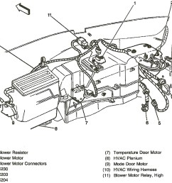 how to test a chevy suburban blower motor my pro street 2002 gmc envoy parts diagram [ 1254 x 1070 Pixel ]