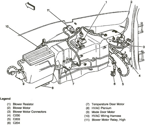 small resolution of how to test a chevy suburban blower motor my pro street 2002 gmc envoy parts diagram