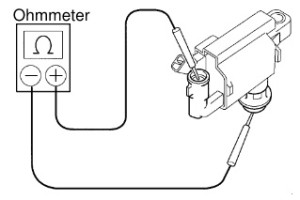 List of Synonyms and Antonyms of the Word: ignition coil