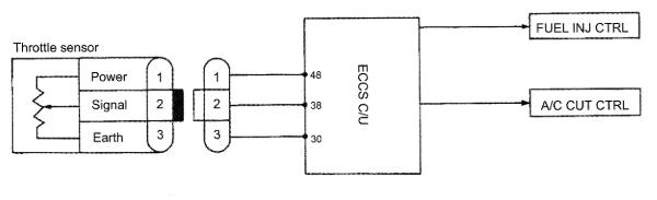 RB25 throttle position sensor 1?resize\=600%2C183 bodine b50st wiring diagram bodine emergency wiring diagram bodine b50st wiring diagram at love-stories.co