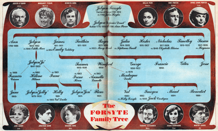 the-forsyte-family-tree