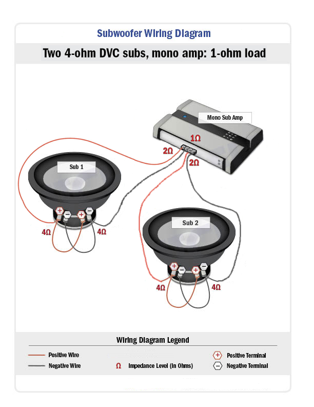 Modern Wire Diagram For Two 15 In Dvc Speakers With A Two Channel ...