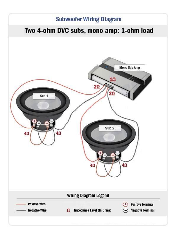 Wiring 2 Dvc 4 Ohm Subs Wiring Diagrams Schematics