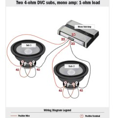 Wiring Diagram For 2 4 Ohm Dvc Subs Harbor Breeze Fan Parts Need Help With Subwoofer - My350z.com Nissan 350z And 370z Forum Discussion