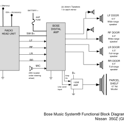 bose systems for home wiring diagrams wiring diagram third level bose acoustimass 5 subwoofer diagram 5 [ 1650 x 1275 Pixel ]