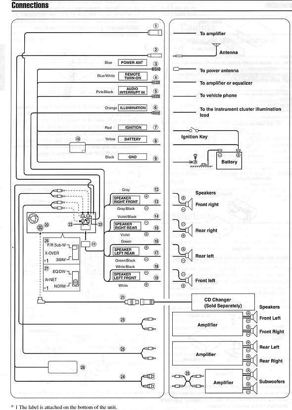 Alpine V12 Wiring Diagram Car Audio Head Unit Diagram