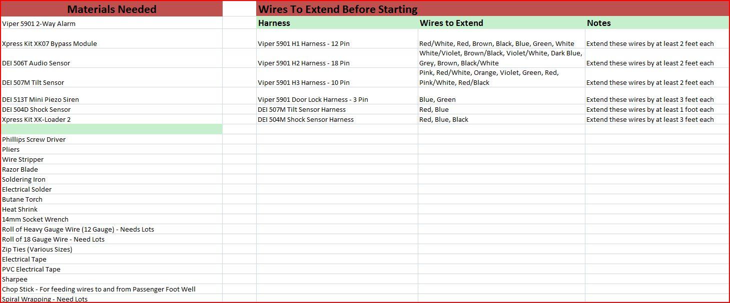 Viper 5901 Wiring Diagram Schematic 791xv 5904 Trusted Schematics 5704 Remote Start Manual Nemetas