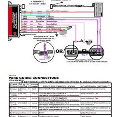 Viper Alarm 350 Wiring Diagram Data Link Connector 5901 Complete Diy Guide - My350z.com Nissan 350z And 370z Forum Discussion