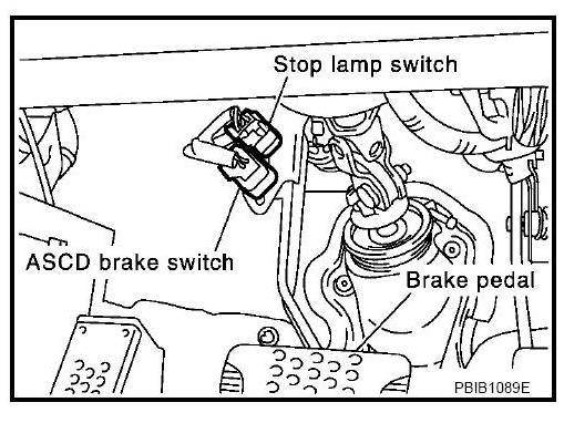 Nissan 370z Stereo Wiring Diagram