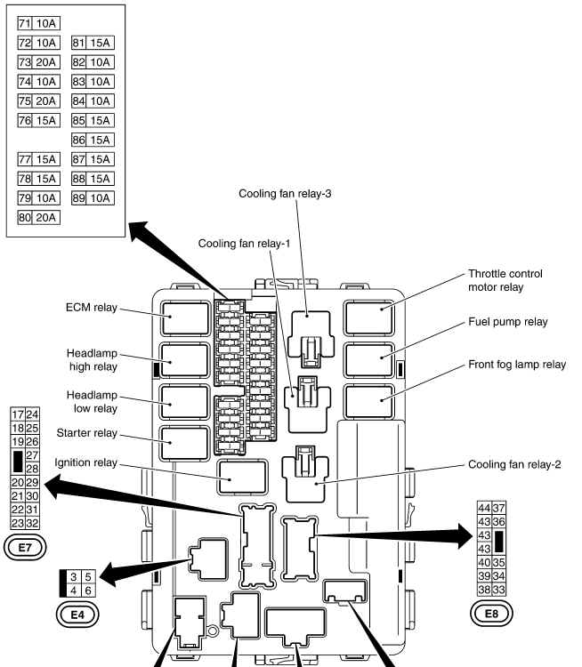 fuse box diagram nissan 370z