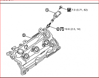 2013 Nissan 370z Engine 2013 Honda Civic Si Engine Wiring