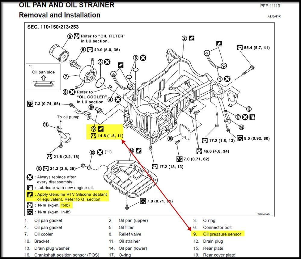 medium resolution of broken area around the oil pressure sensor help upper oil