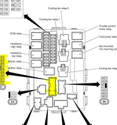 350z fuse box location wiring diagram todays rh 4 10 10 1813weddingbarn com 2003 nissan 350z fuse box diagram exterior fuse box diagram 2003 nissan 350z [ 1117 x 902 Pixel ]