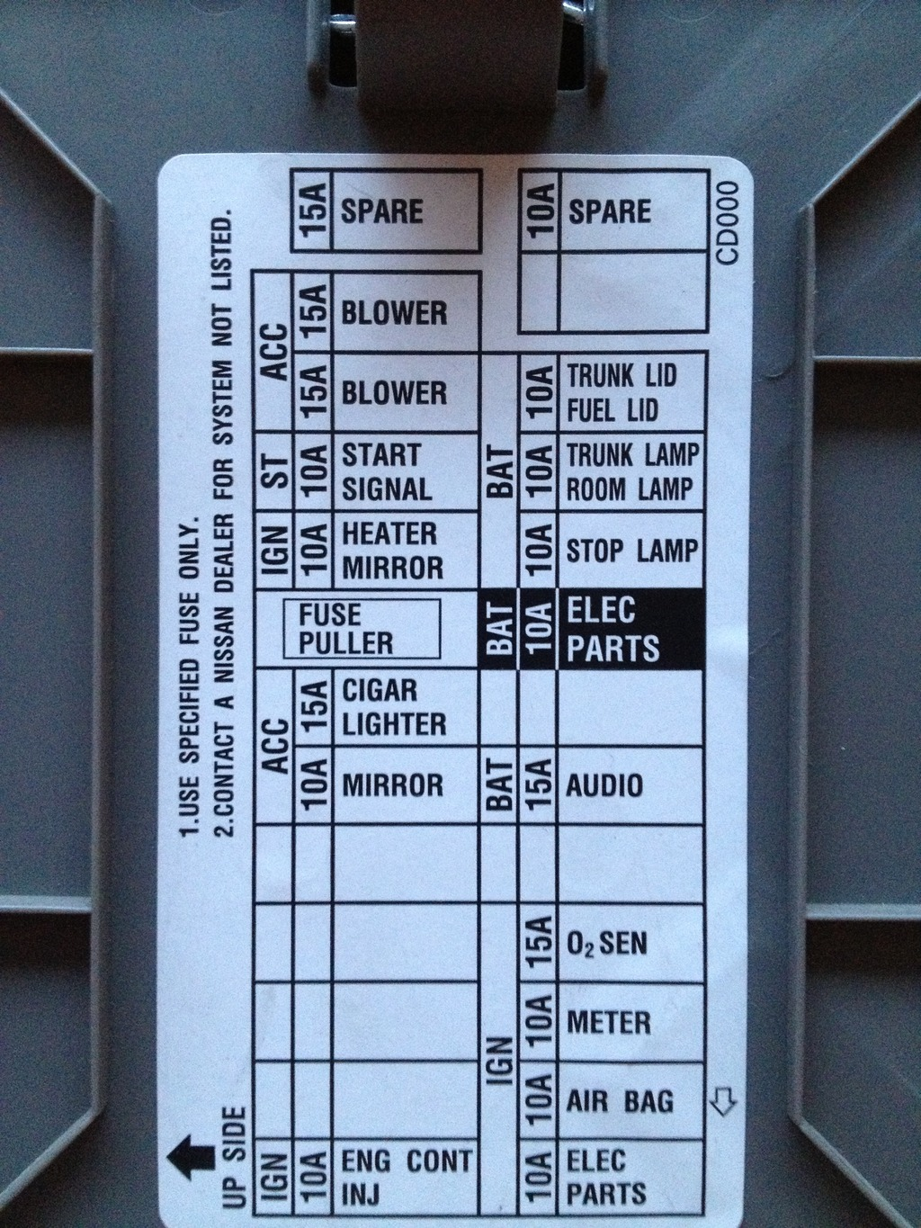Nissan 350z Fuse Box Diagram