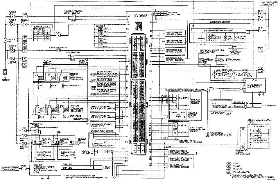 2003 nissan 350z wiring diagram hvac diagrams troubleshooting 62 schwabenschamanen de ecu 14 3 kenmo lp u2022 rh pdf