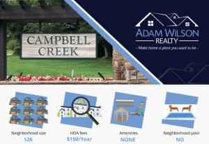 Campbell Creek – Hardin Valley, 37932