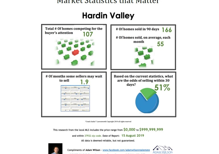 Hardin Valley Real Estate Market Update – August 2019
