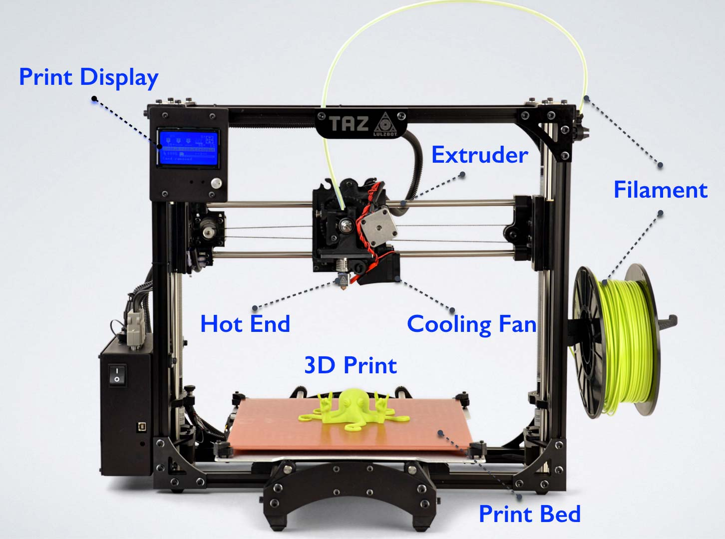 hight resolution of main components of fdm 3d printers