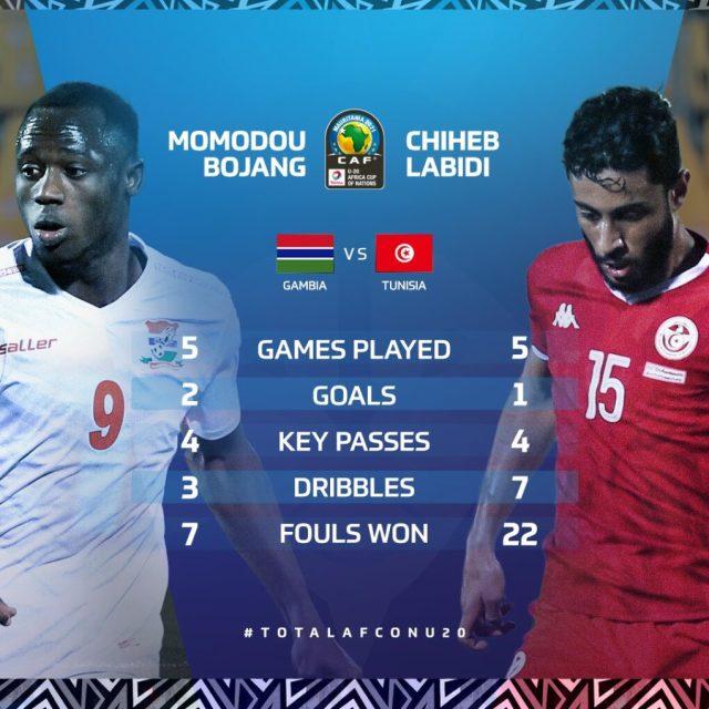 Momodou Bojang vs Chiheb Labidi match statistics