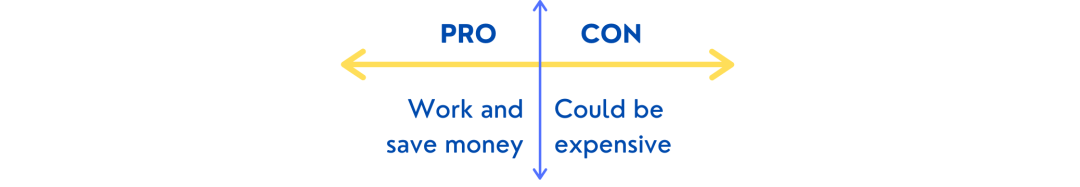 Gap Year Pros and Cons Chart 2: Money