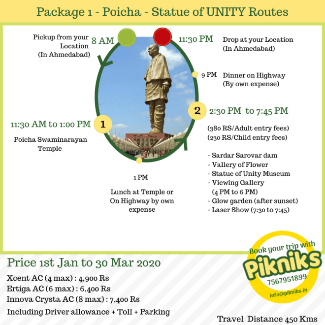 statue of unity from ahmedabad