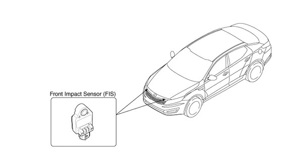 How to Change SRS Impact Sensors