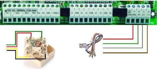dsc pc5010 wiring diagram outlet and switch telephone