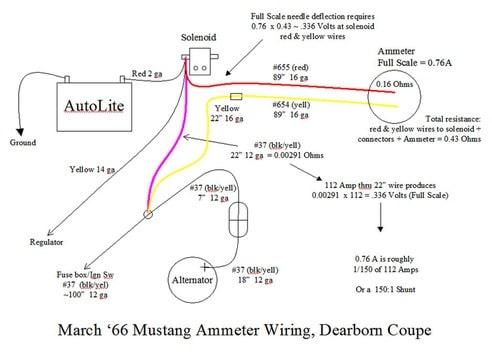 [TBQL_4184]  Alternator Wiring Diagram With Ammeter | Alternator Wiring Diagram With Ammeter |  | Wiring Diagram