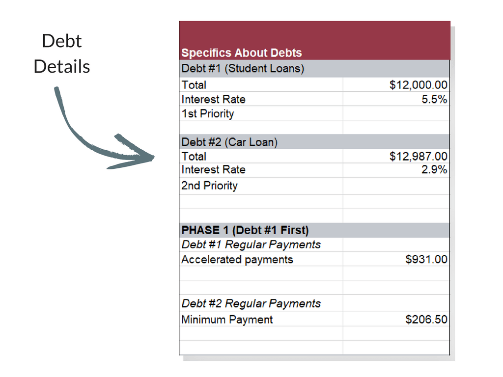 debt repayment spreadsheet 4 my alternate life
