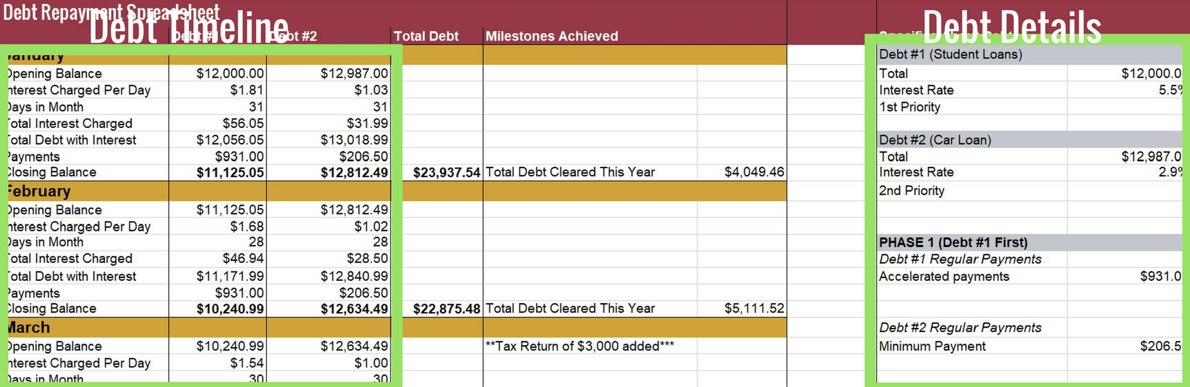 debt repayment spreadsheet