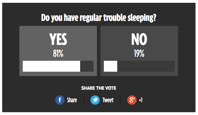 Mirror sleep survey result