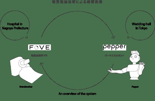 system-image01