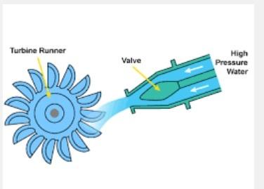hydroturb7