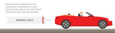 Fun annuity fact - red sports car pulling sing that says annuities are a long term investment