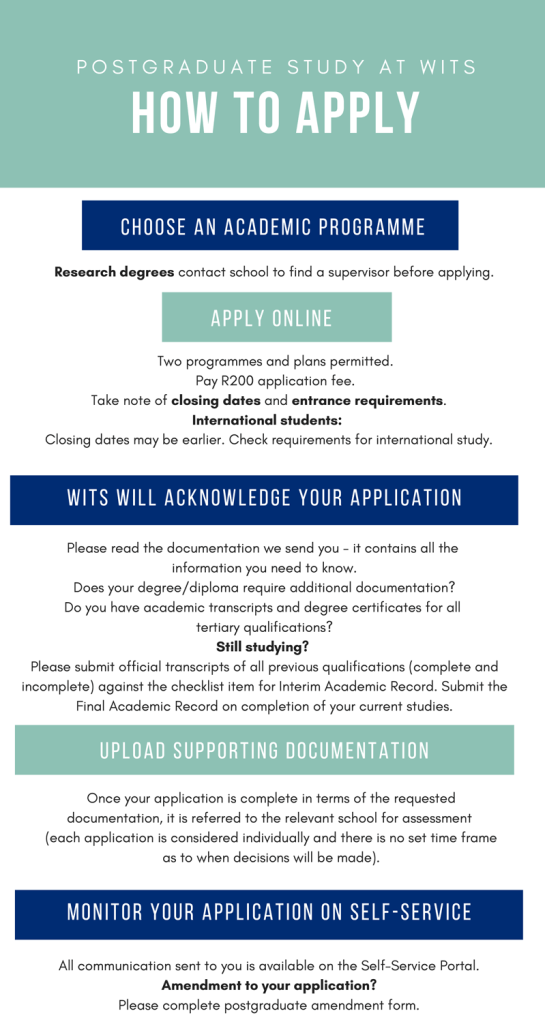 WITS Postgraduate Application