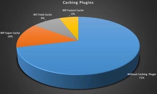 caching_plugins_2017