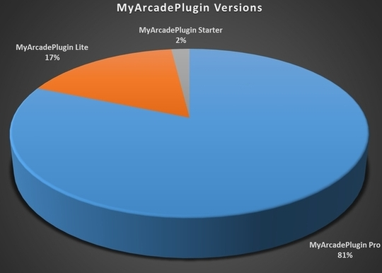 myarcadeplugin_versions_2017