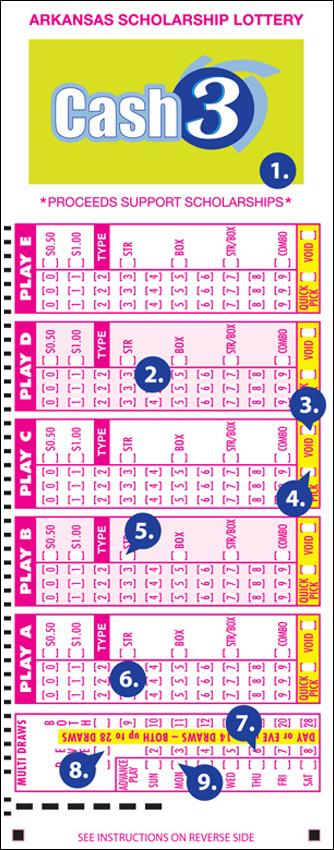 Download Font Not Angka 3 : download, angka, Arkansas, Scholarship, Lottery