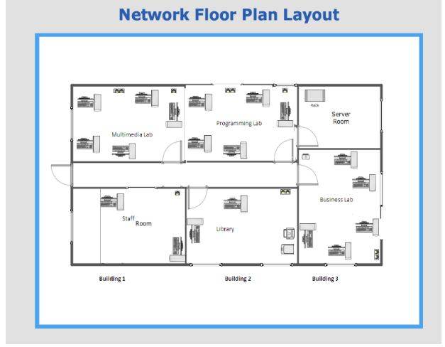 CSC00240: Network Design Specification Report For Modern