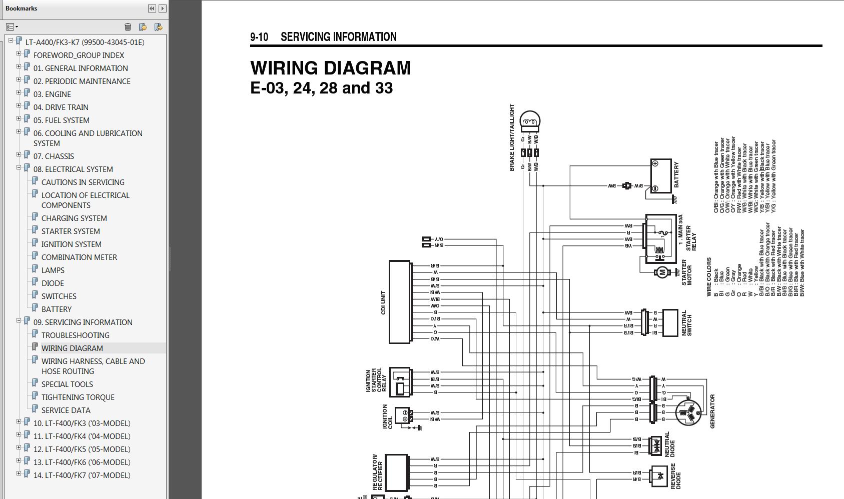 Diagrams1101645 Kazuma Coyote 150cc Wiringdiagram Kazuma – Kazuma Meerkat 50 Wiring Diagram