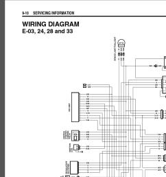 2003 honda rincon 650 wiring diagram simple wiring diagram schema2003 honda rincon 650 wiring diagram wiring [ 1687 x 998 Pixel ]