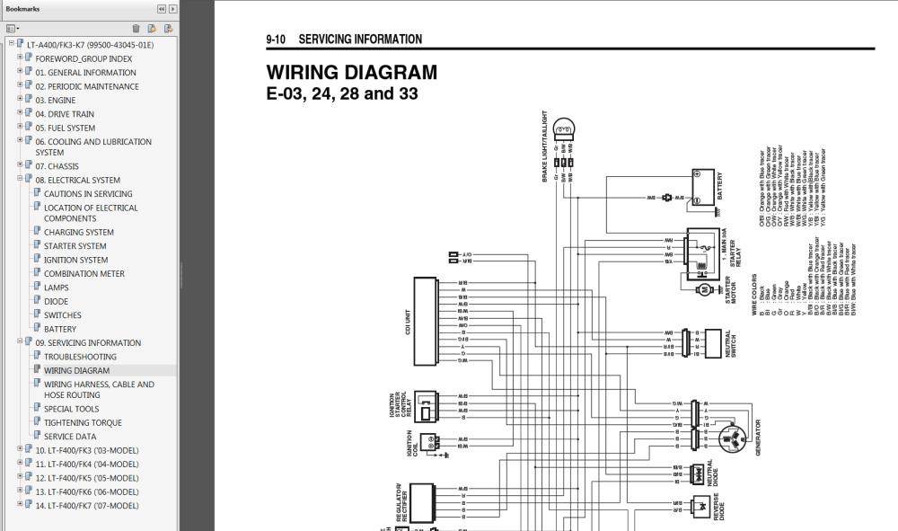 medium resolution of suzuki lt 300e wiring wiring diagram portal 2004 suzuki 400 quad motor diagram suzuki lt 300 wiring diagram