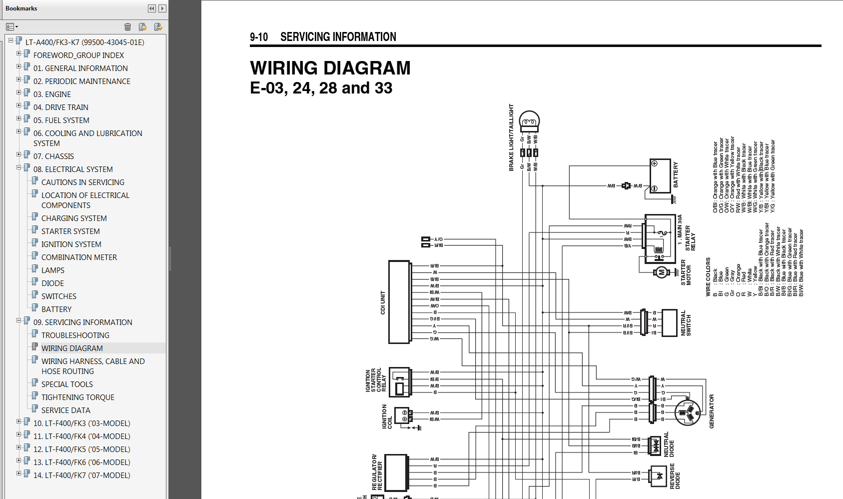 hight resolution of lt 160 suzuki wiring diagram easy wiring diagrams suzuki 160 suzuki lt 300e wiring wiring diagram