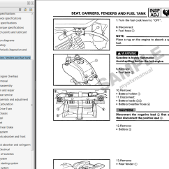 Yamaha Atv Starter Solenoid Wiring Diagram Simple View Of Reading Timberwolf Get Free Image About