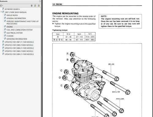 small resolution of suzuki lt250r wiring diagram auto electrical wiring diagram source 1987 1989 suzuki lt300e lt f300